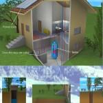 instalaciones de geotermia
